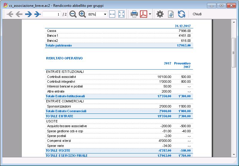 Contabilit in partita doppia per associazione piano contabile breve banana accounting software - Scuola per piastrellisti ...