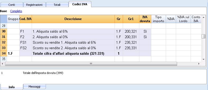 Formulario iva aliquota saldo forfetaria banana for Percentuale iva 2017