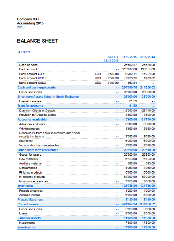 enhanced balance sheet banana accounting software