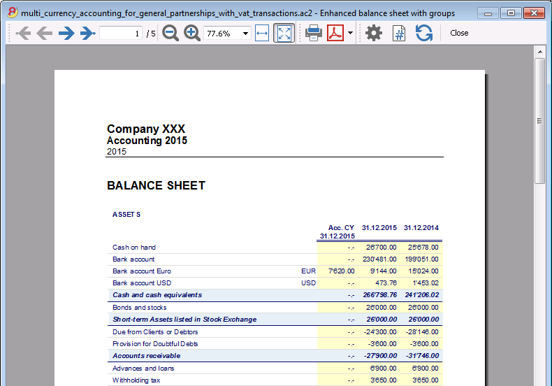 difference between profit and loss account and balance sheet pdf