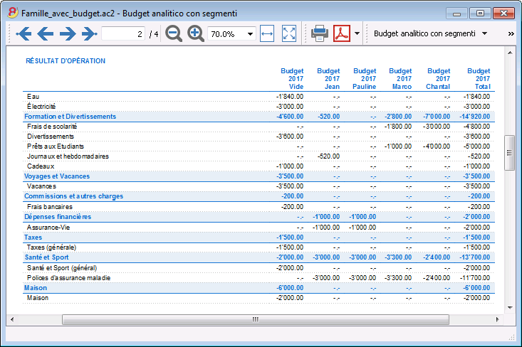 Souvent Famille (budget, avec écritures) | Banana Universal Accounting  SH55