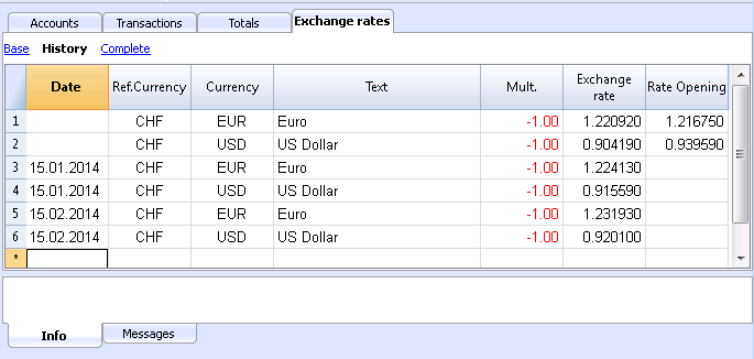 Exchange Rates Table