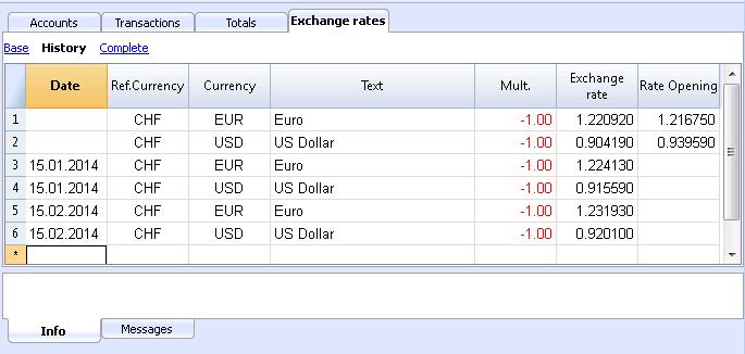 Exchange Rates Table Banana Accounting