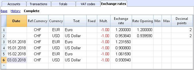 Exchange Rates Table Banana Accounting