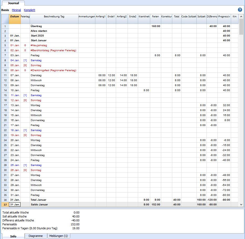 Journal-Tabelle der Arbeitszeiterfassung